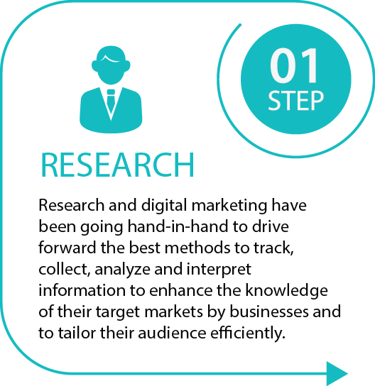 Research - Marketing Beku