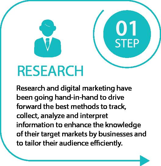 Research - Marketing Beku