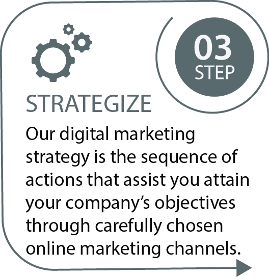 STRATEGIZE - Marketing Beku