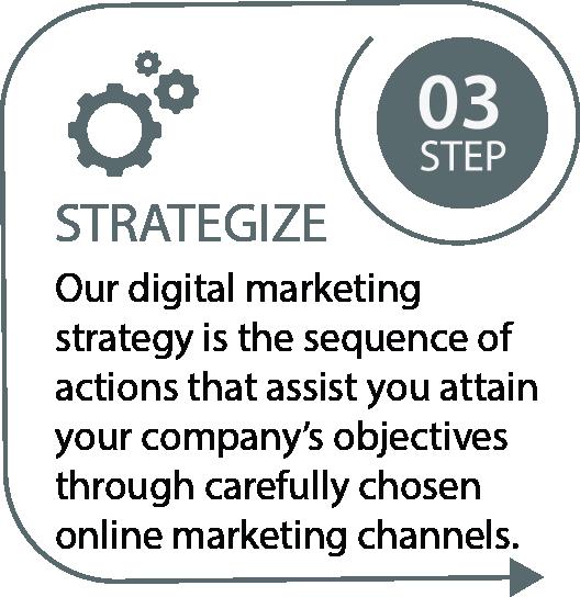 STRATEGIZE - Marketing Beku