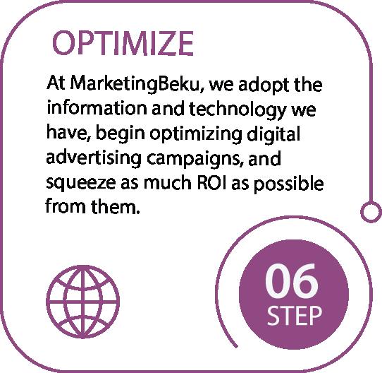 marketing beku - Optimise step