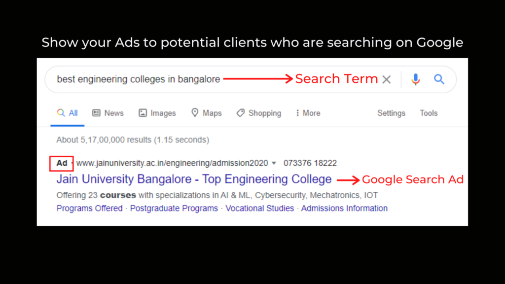 Google search Ads example 2 - MarketingBeku
