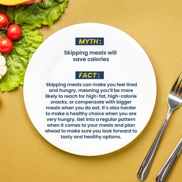 Food Myths Creative